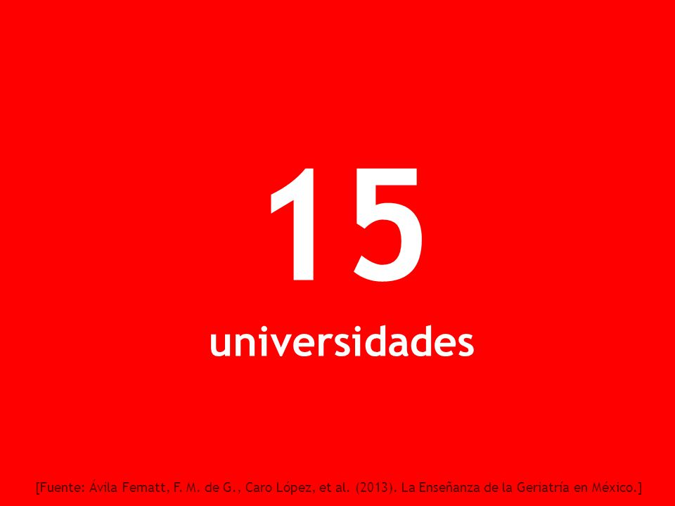 15 universidades [Fuente: Ávila Fematt, F. M. de G., Caro López, et al.